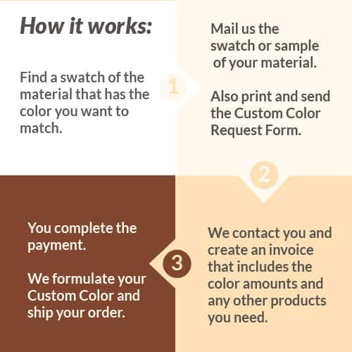 Info graphic - how to order a custom colored dye for leather restoration.